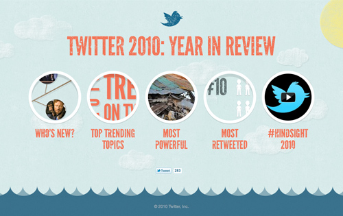 Twitter: 2010, Year in Review